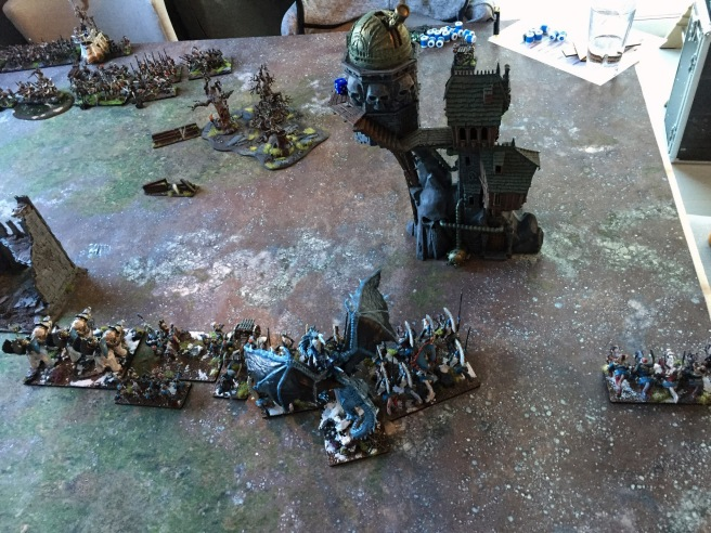 right flank deployment kislev